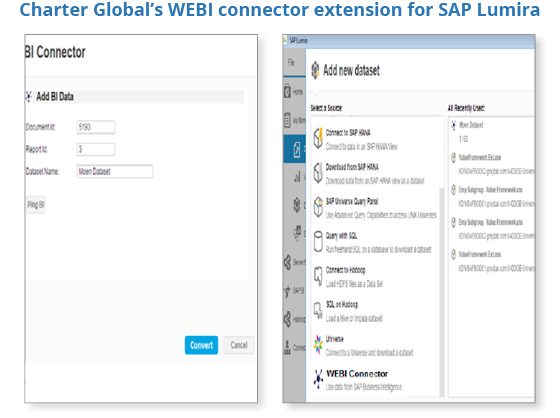 WEBI-Connector-for-SAP-Lumira